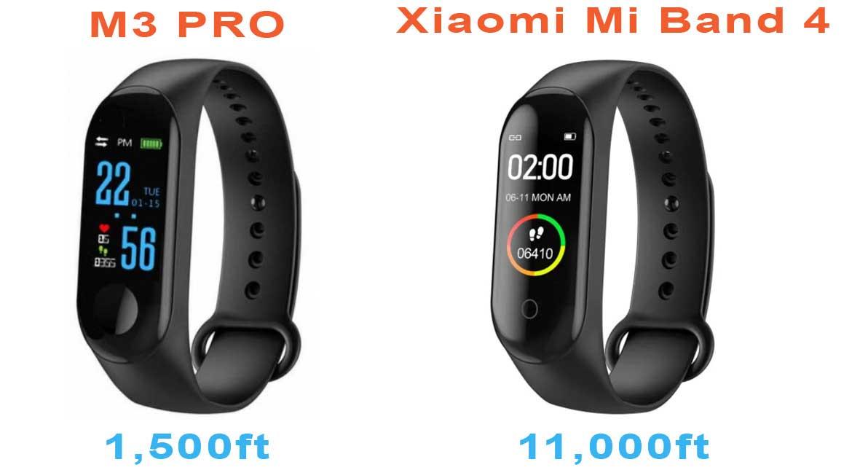 M3 PRO és Xiaomi Mi Band 4 okoskarkötők