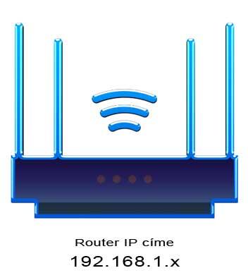 VPN szerver otthoni router