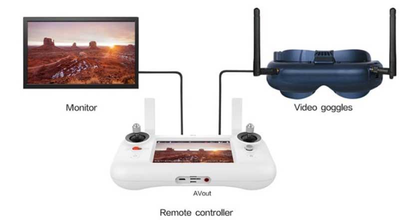 Xiaomi FIMI A3 drón teszt - FPV szemüveg és monitor