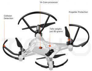 szelfi drón kezdőknek