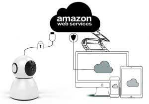 WiFi IP kamera adattárolás felhőben