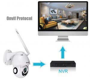 WiFi IP kamera ONVIF protokol