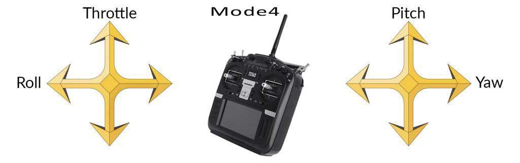 RC távirányítók mode 4