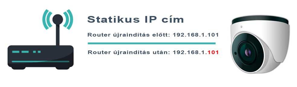 statikus IP cím térfigyelő WiFi IP kamerák