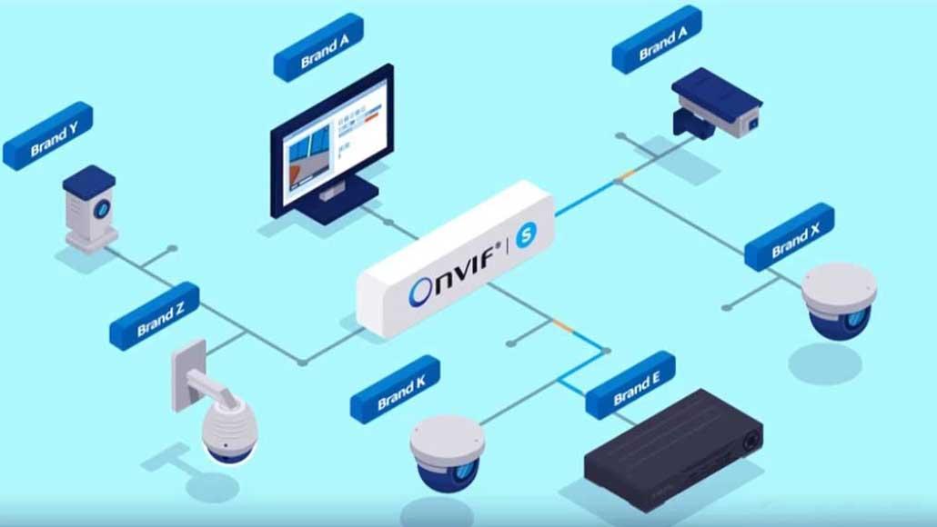Térfigyelő WiFi IP kamerák statikus IP cím beállítása – DHCP konfiguráció